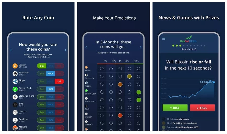 Buysellhodl Aggregates Price Predictions From Traders Like You