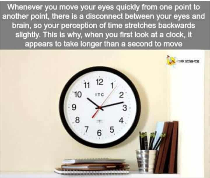 Clock illusion