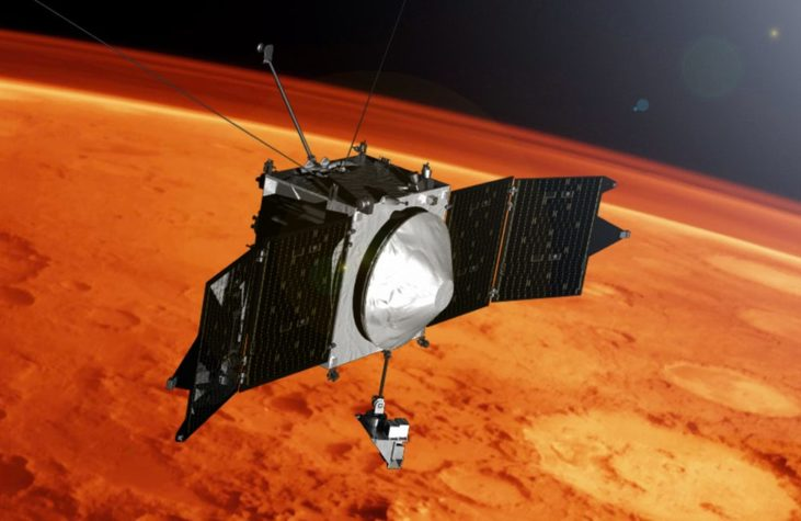 NASA Detects Massive Aurora & Radiation Spike on Mars