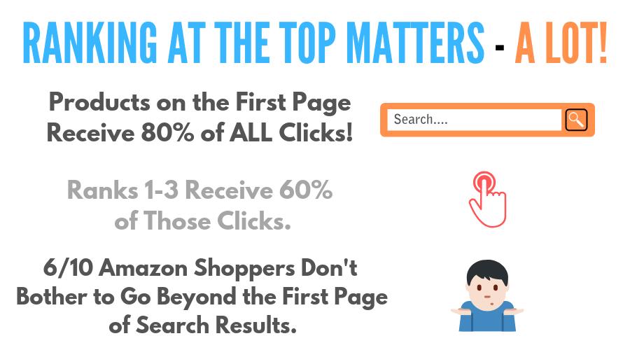 Amazon SEO Service - Organic Ranking Stats for Amazon Sellers - Amazon SEO Consultant