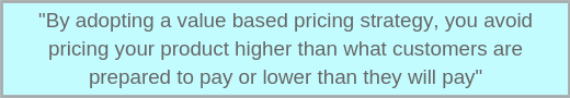 Value based pricing strategy Amazon