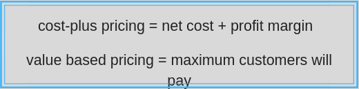 How to implement value based pricing