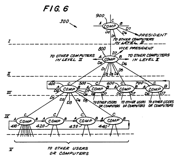 Figure 6 from the patent | Source: United States Patent and Trademark Office