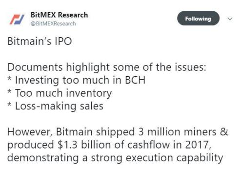 Recent tweet by BitMEX Research | Source: Twitter