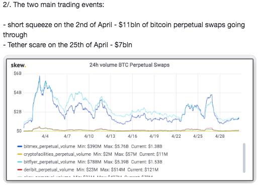 Source: Skew Markets   Twitter