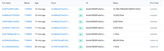 Wallet address transferred to | Source: EtherScan
