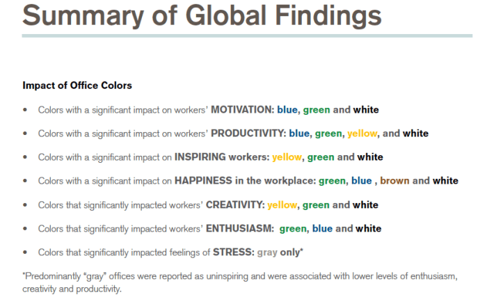 impact-of-office-colours