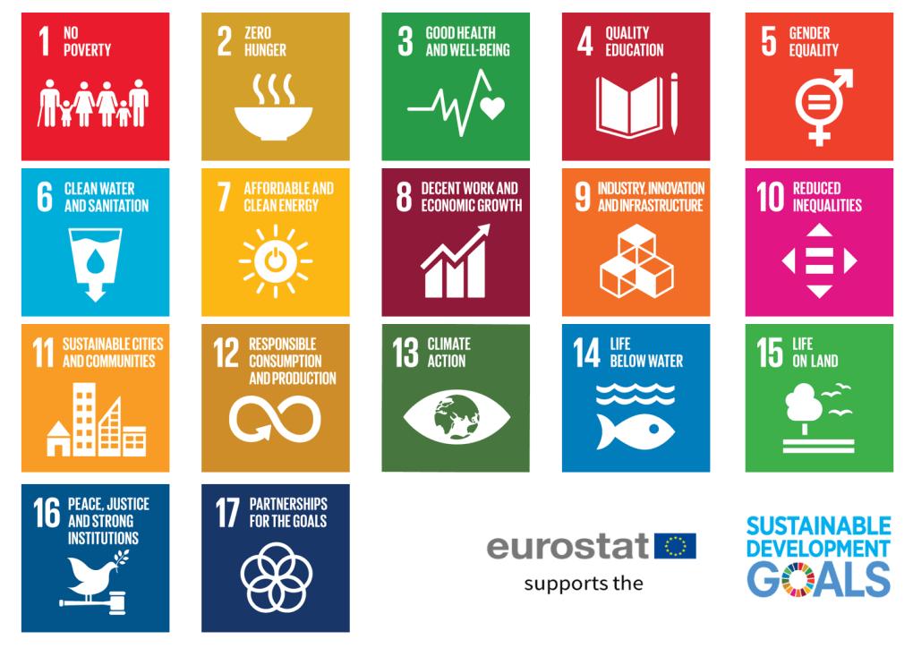 i 17 obiettivi ONU per lo sviluppo sostenibile