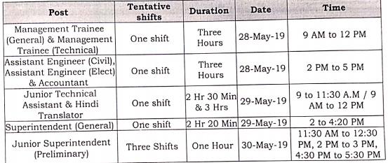 CWC exam date