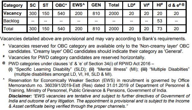 sbi po eligibility critearia