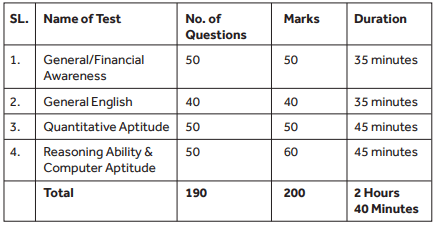 sbi clerk mains exam pattern