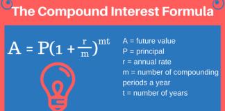 The-Compound-Interest-Formula