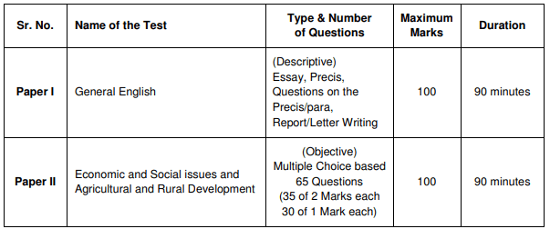 NABARD Grade A exam pattern