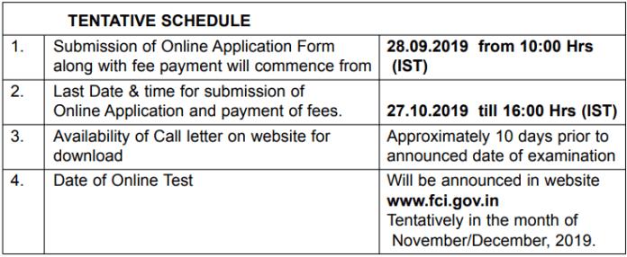 fci important dates