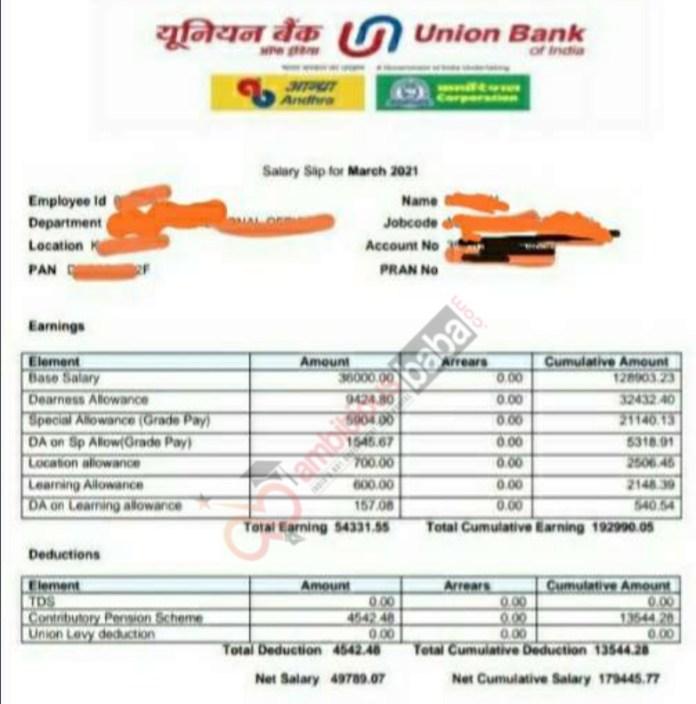 Bank PO Salary 2021