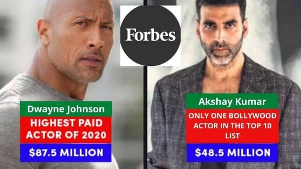 Forbes releases The Highest-Paid Actors Of 2020 list