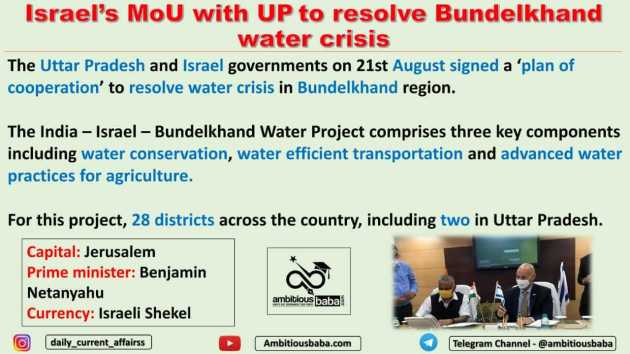 Israel's MoU with UPto resolve Bundelkhand water crisis