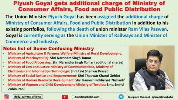Piyush Goyal gets additional charge of Ministry of Consumer Affairs, Food and Public Distribution