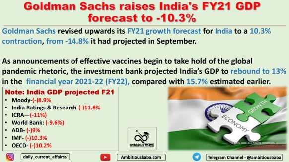 Goldman Sachs raises India's FY21 GDP forecast to -10.3%