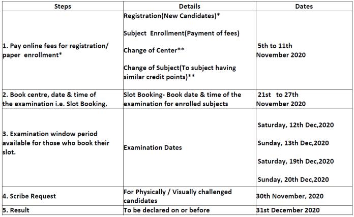 ii exam schedule