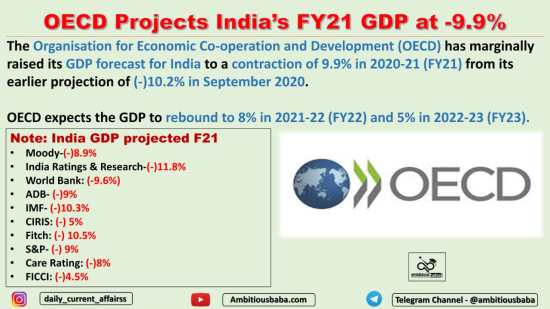 OECD Projects India's FY21 GDP at -9.9%