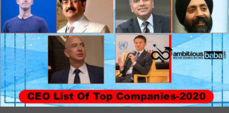 List of World's Top Company and CEOs or MD