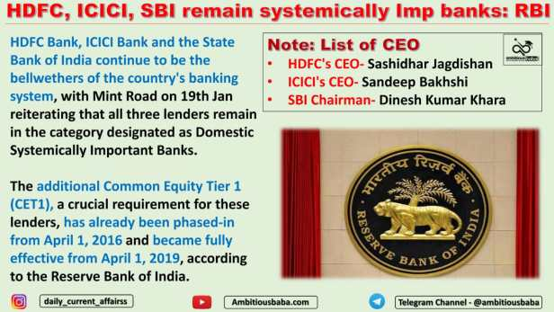 HDFC, ICICI, SBI remain systemically Imp banks: RBI