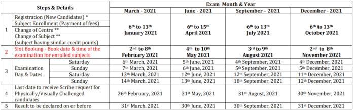 iii exam schedule 2021