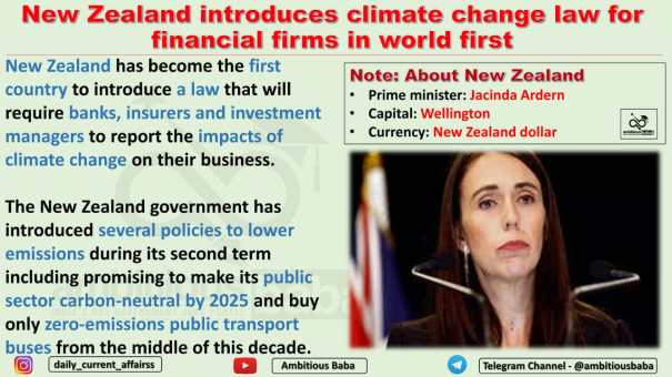 New Zealand became the first in the world to introduce climate change law for financial firms
