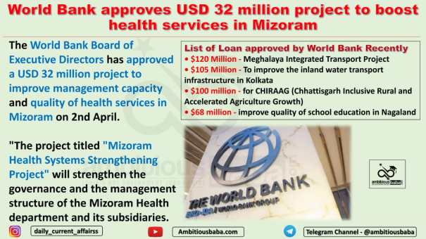 World Bank approves USD 32 million project to boost health services in Mizoram