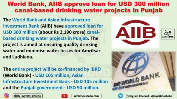 World Bank, AIIB approve loan for USD 300 million canal-based drinking water projects in Punjab