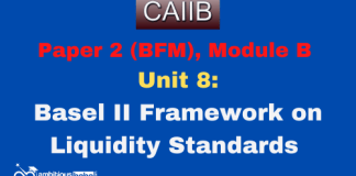 Basel II Framework on Liquidity Standards: CAIIB