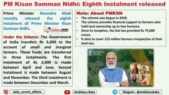 PM Kisan Samman Nidhi: Eighth Instalment released