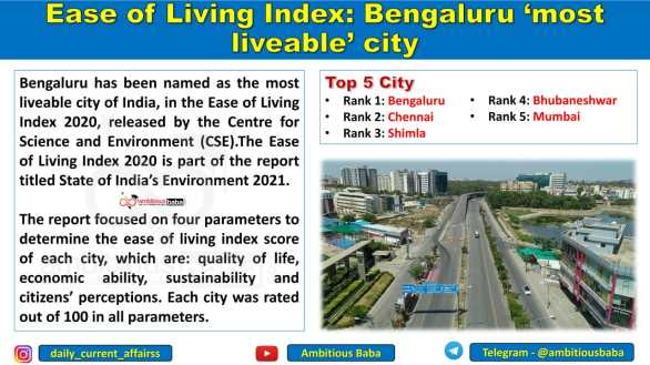 Ease of Living Index: Bengaluru 'most liveable' city