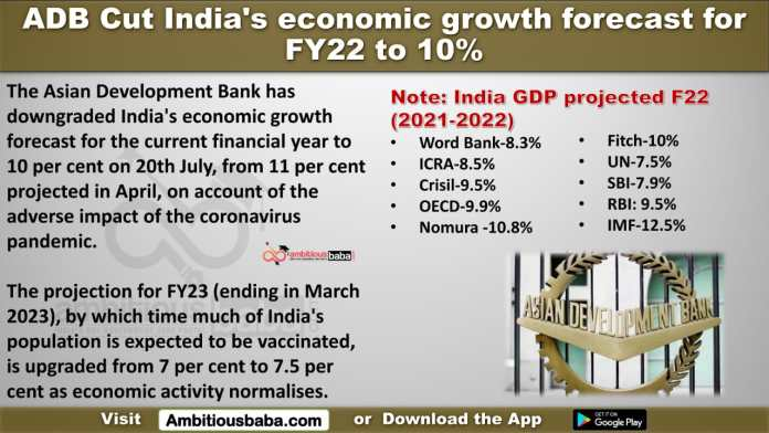 ADB Cut India's economic growth forecast for FY22 to 10%