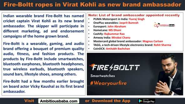 Fire-Boltt ropes in Virat Kohli as new brand ambassador