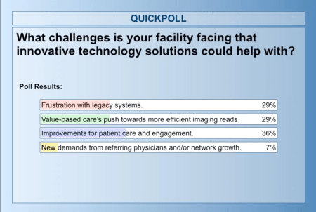Poll Question: What challenges is your facility facing that innovative imaging technology solutions could help with?