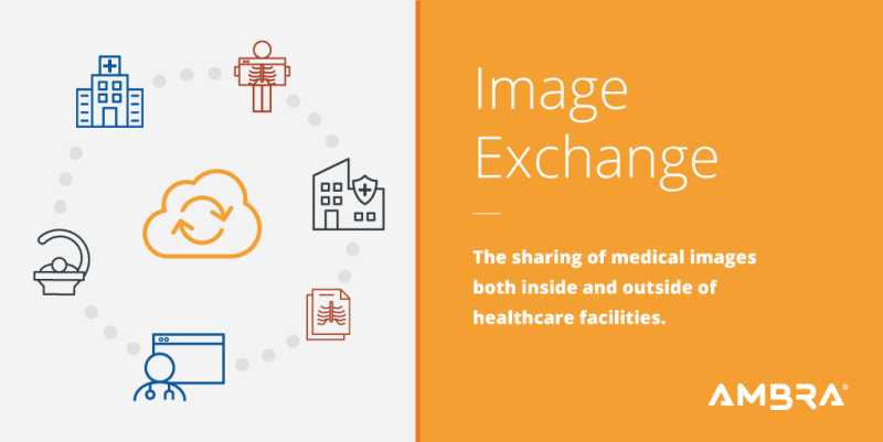 Image Exchange is the sharing of medical images both inside and outside of healthcare facilities.