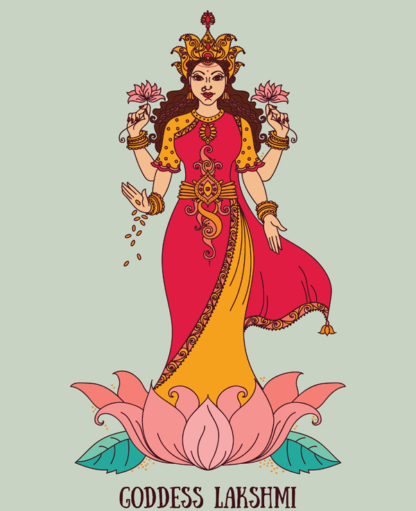 Lakshmi goddess of prosperity