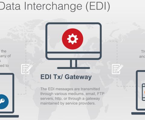 Electronic Data Interchange and SPEC2000