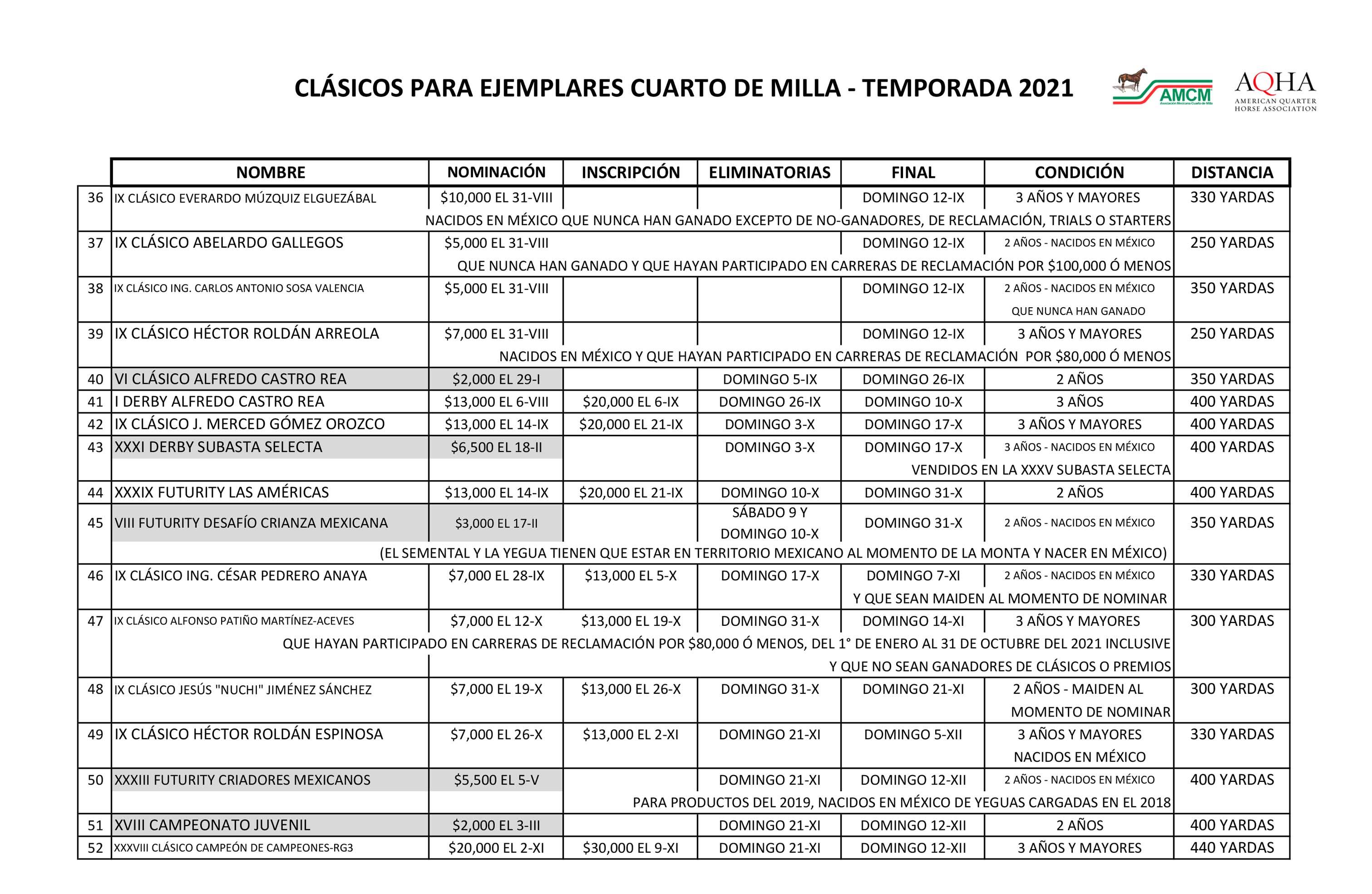 clasicos3