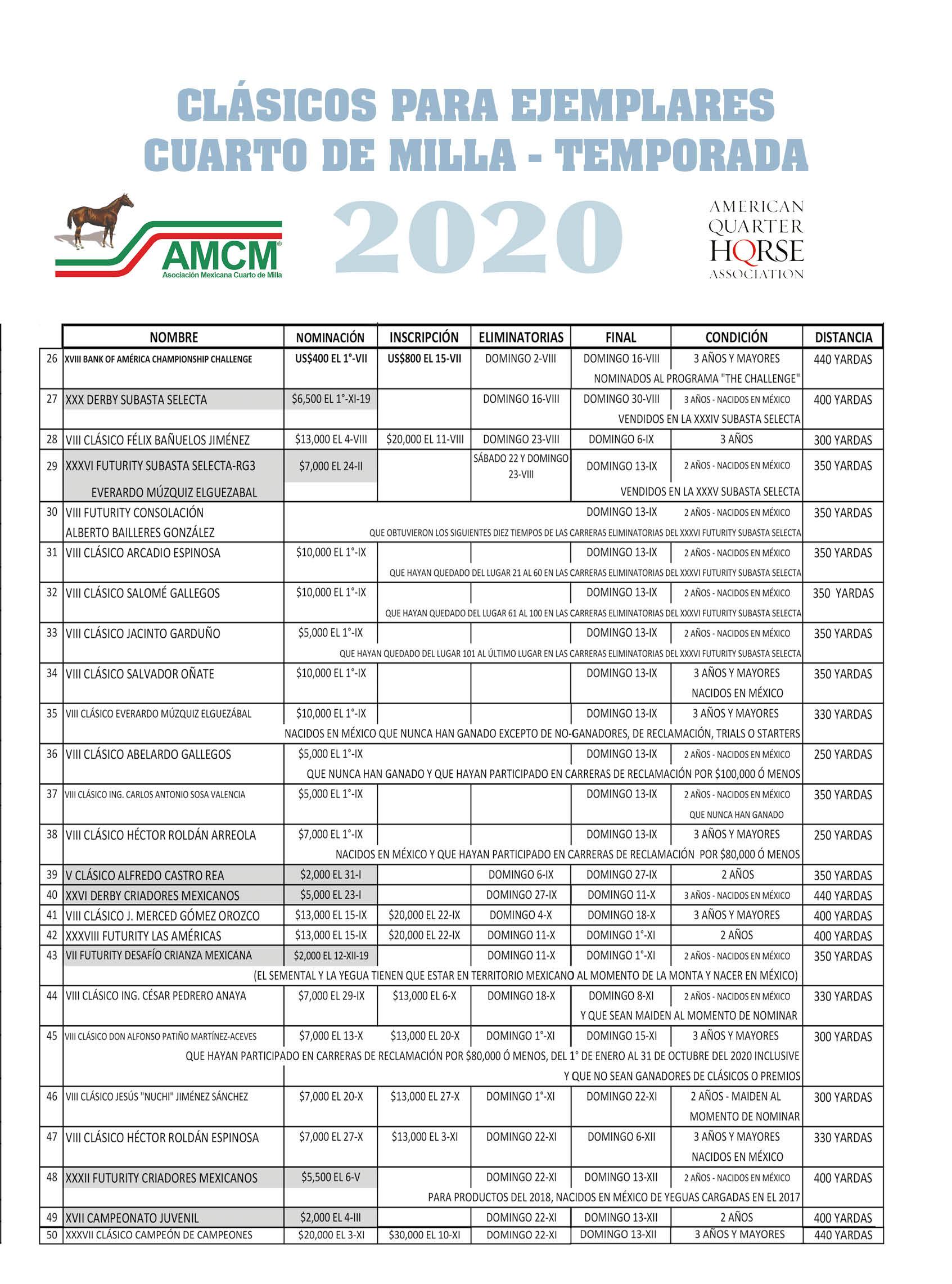 clasicos 20202