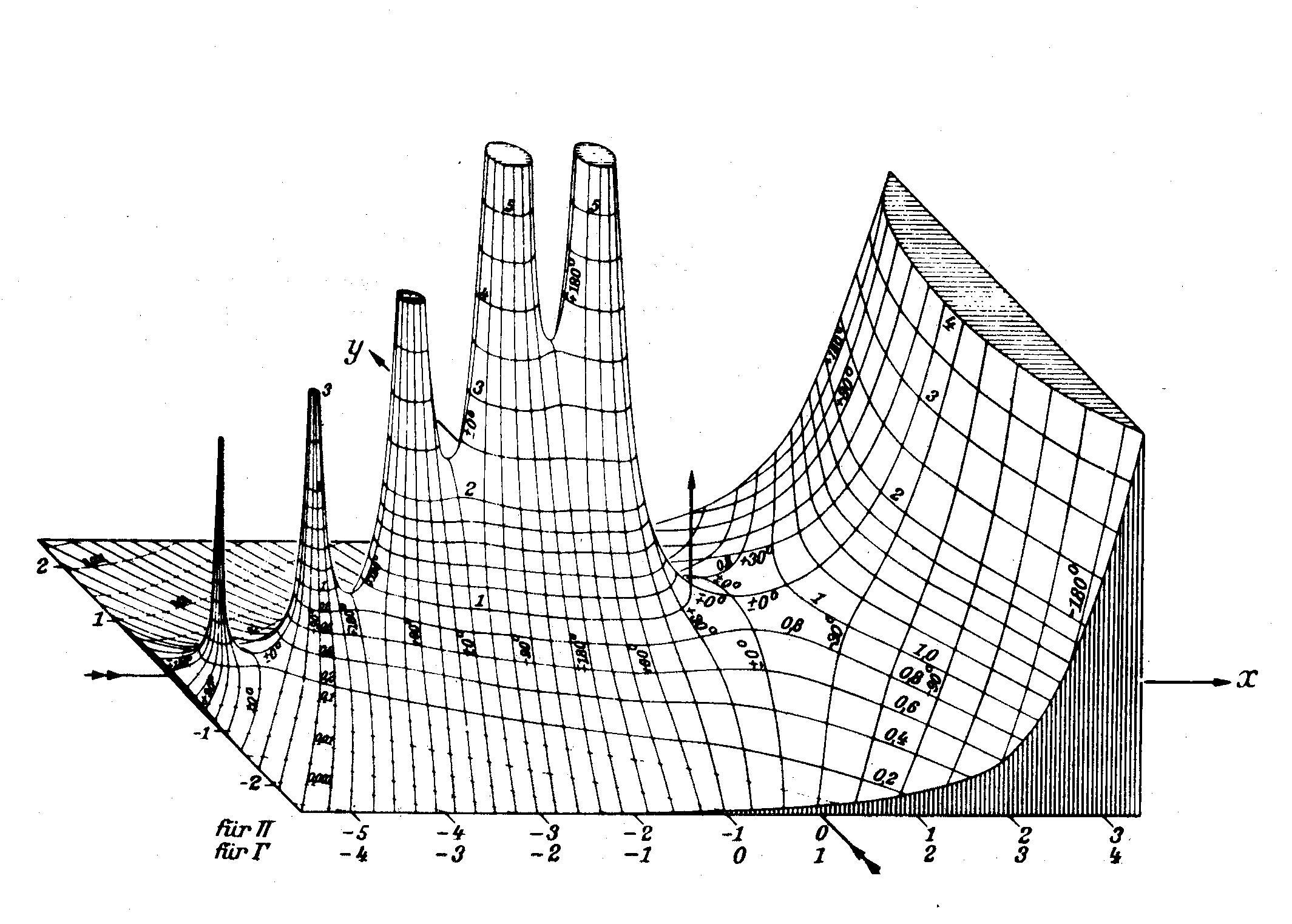 Teoria De Sistemas Y Mapas