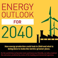 Energy Outlook up to 23years operations
