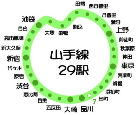 Ligne circulaire Yamanote 1