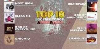 Free Gospel Music: April 2018 Top 10 Gospel Songs | AmenRadio.net
