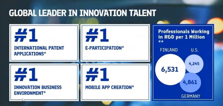 Finland Global Leader Innovation Talent - Why To Do Business With Finland