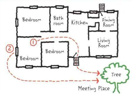 Fire Escape Plan Tips Portland Or American Chimney