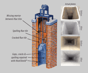 HeatShield chimney flue resurfacing