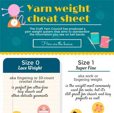 Knitting Cheat Sheets